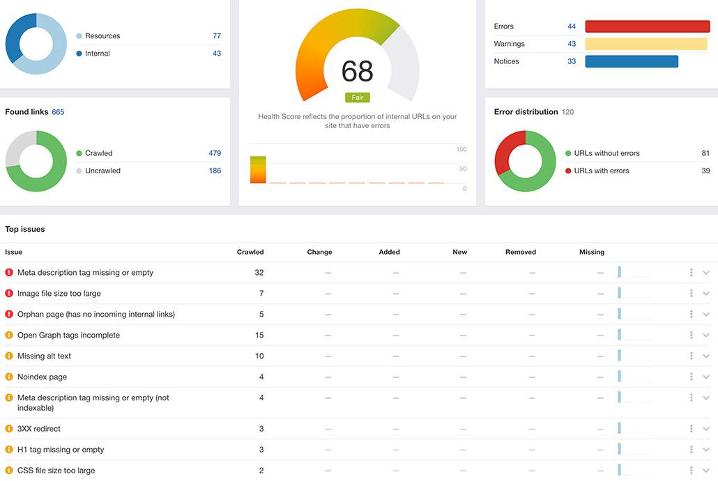 Audit - analyse av nettsiden